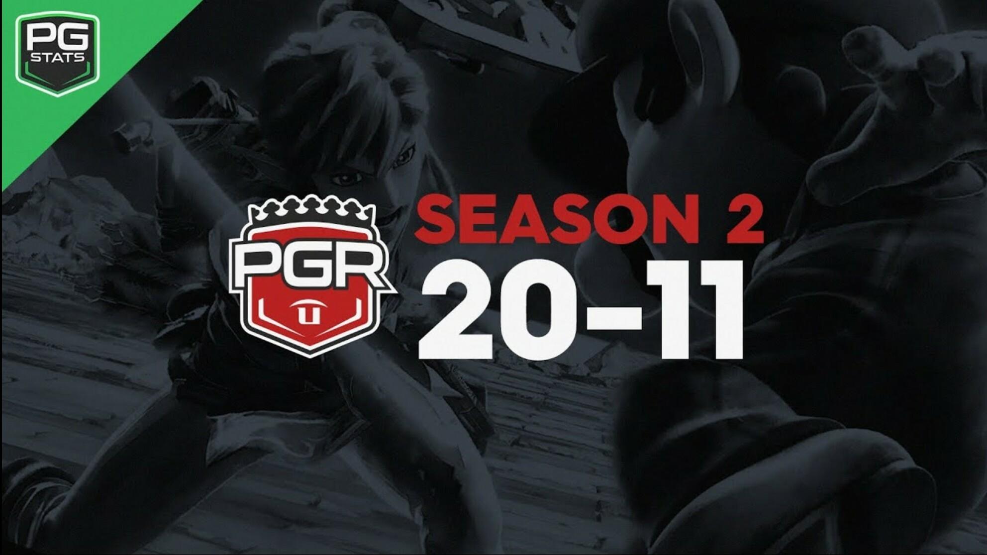 Super Smash Bros. Ultimate PGRU 20-11 rankings revealed
