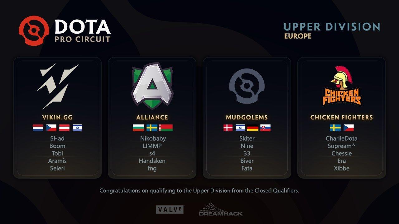 DPC Europe Qualified Teams