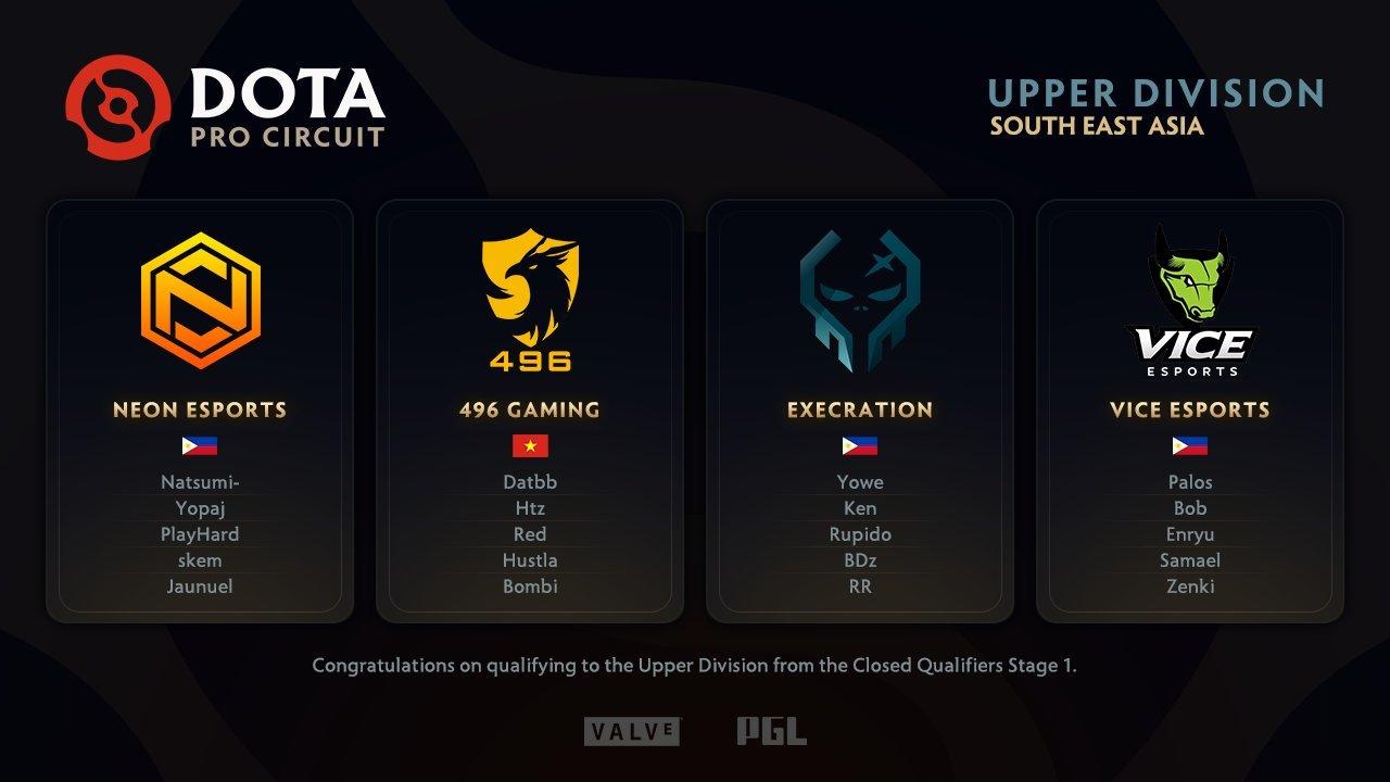 DPC SEA Qualified Teams