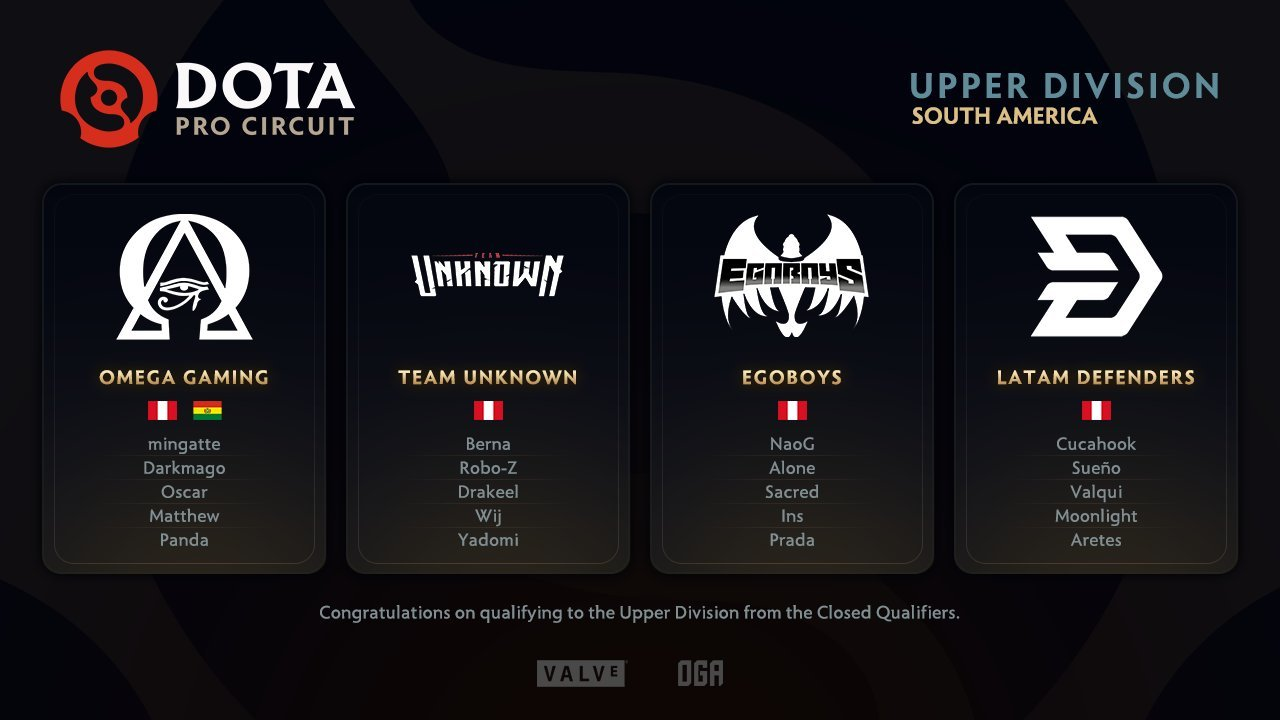 DPC SA Qualified Teams