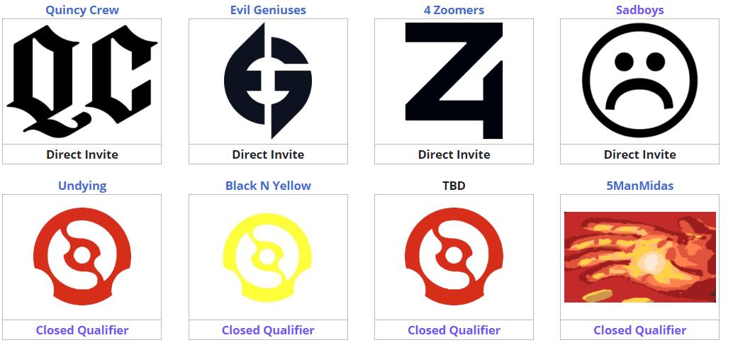 DPC NA Qualified Teams