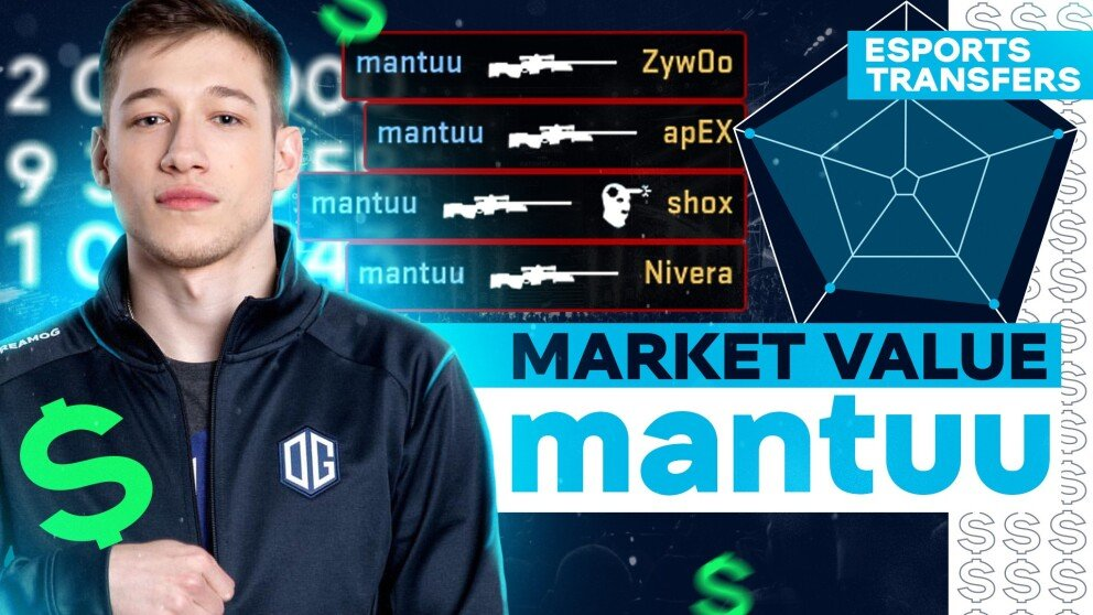Esports Transfers: How Much Would It Cost to Sign mantuu?