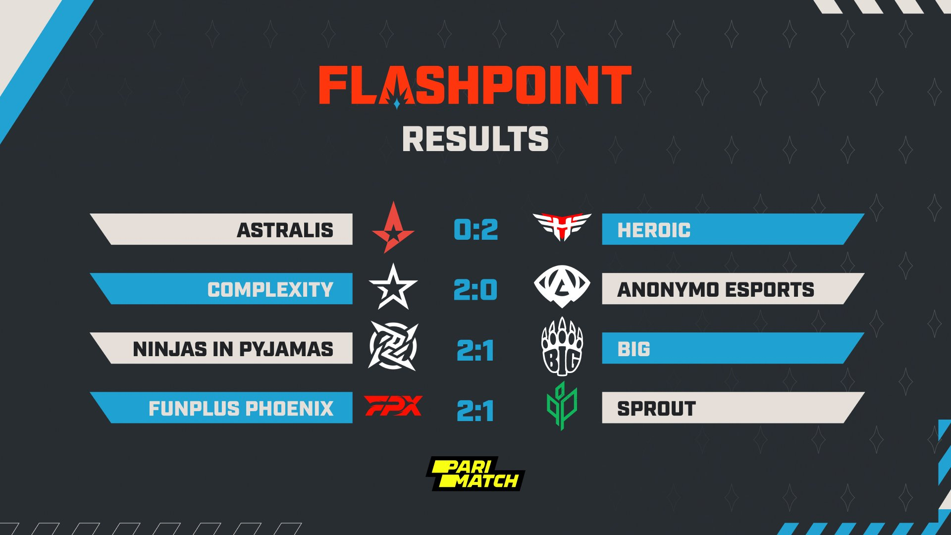 Flashpoint 3 week 3 day 2 results