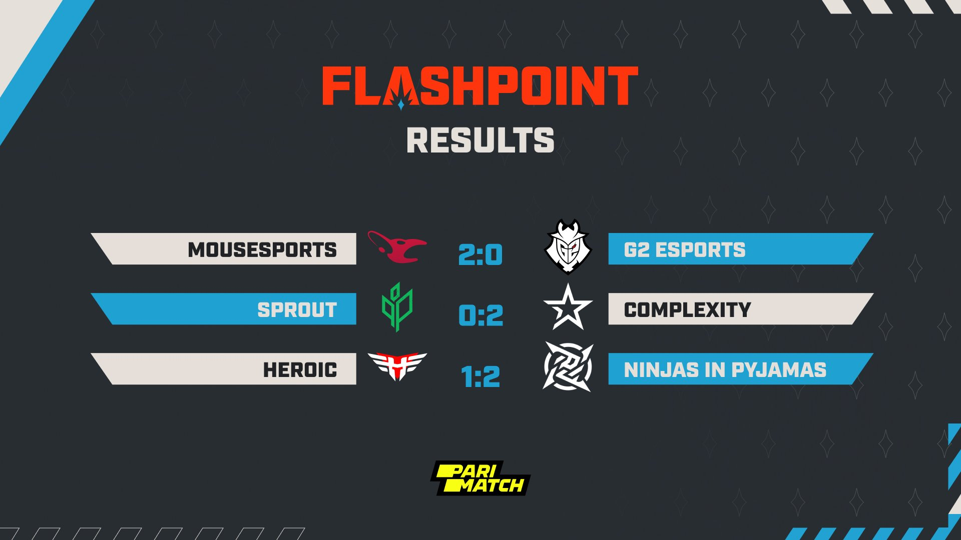 Flashpoint 3 week 3 day 3 results
