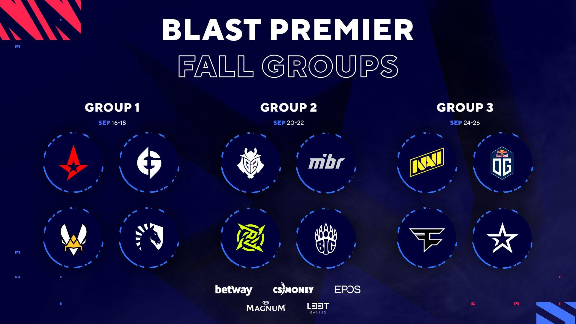 WePlay BLAST Premier 2021 Teams